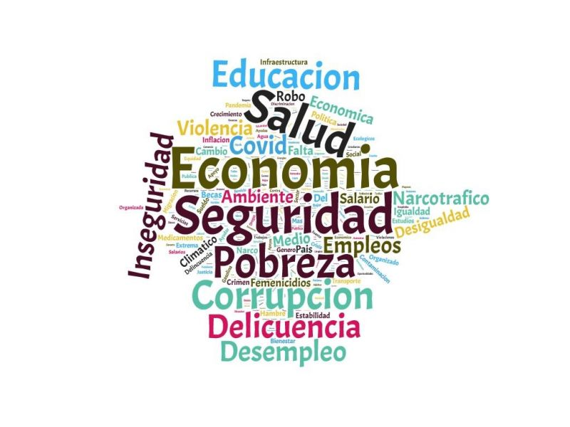 A word cloud depicts a jumble of Spanish words
